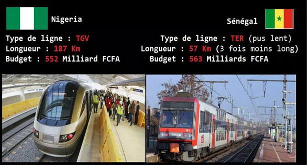 Une comparaison édifiante du Ter Sénégalais avec les Lignes à grande vitesse (Lgv) de la France  (Par