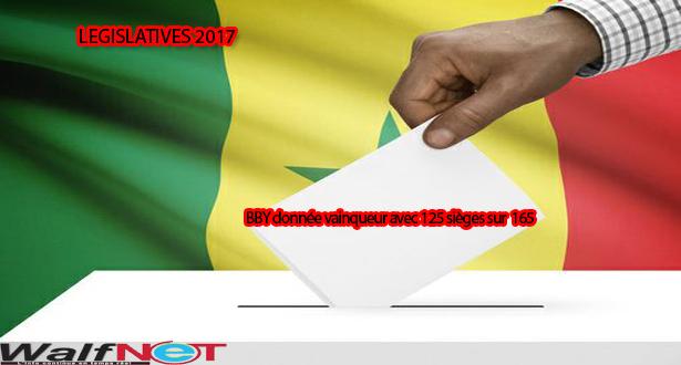 Législatives : BBY donnée vainqueur avec 125 sièges sur 165