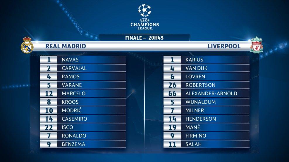 Real Madrid – Liverpool : les compos de la Finale