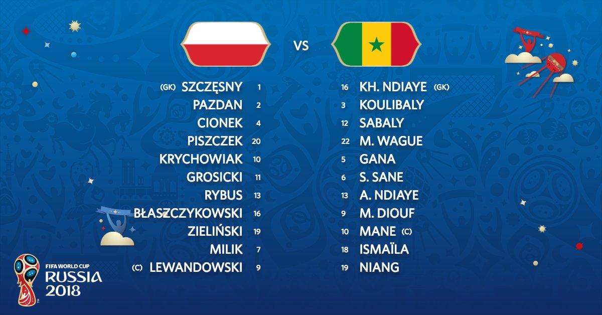 Pologne vs Sénégal : Les Lions mènent après 45 mn