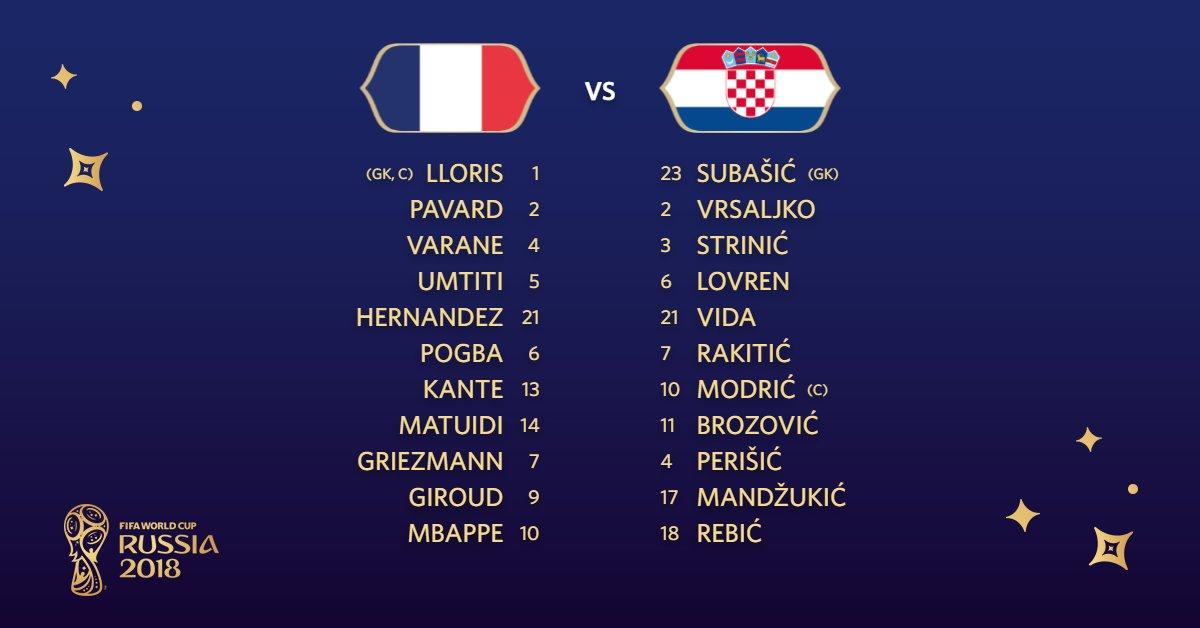 France vs Croatie : les onze de départ de la Finale de la Coupe du monde