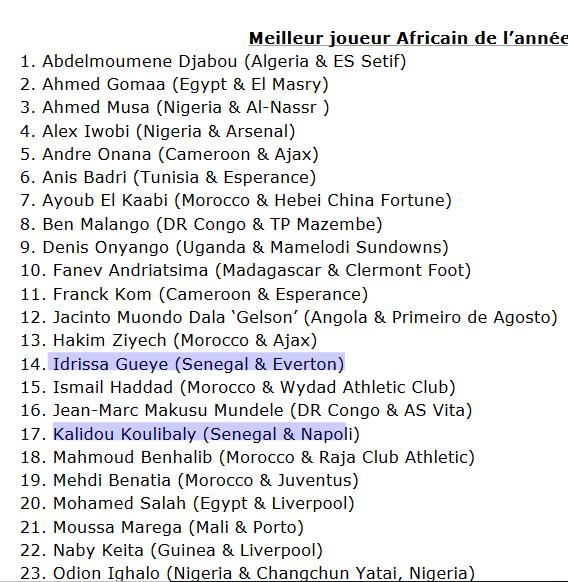 Meilleur joueur africain de l'année : trois Lions sur la liste des 34