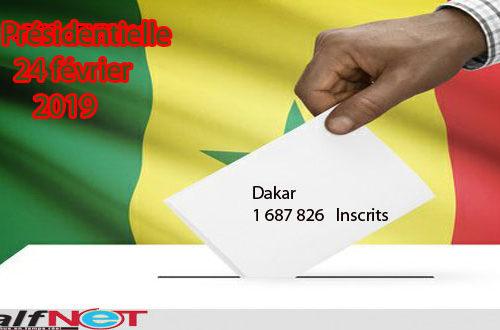 Département de Dakar : Macky – opposition, un écart de 28 568 voix