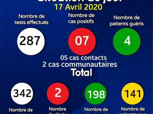 Coronavirus : les cas communautaires montent en flèche (document)