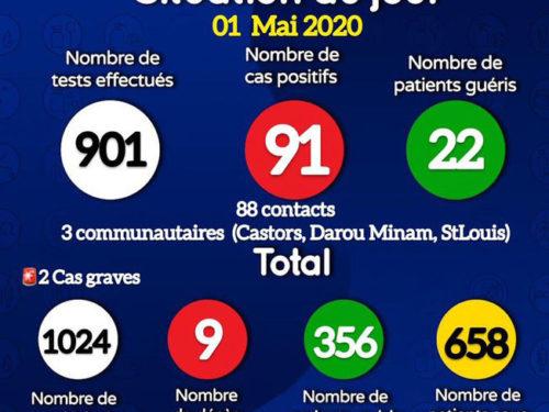 Coronavirus : le Sénégal enregistre 91 nouveaux cas ce vendredi et passe la barre des 1000 (document)