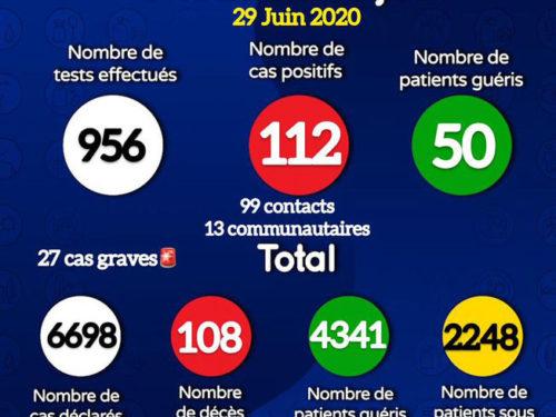 Coronavirus : 112 nouveaux cas positifs et trois décès annoncés ce lundi (document)