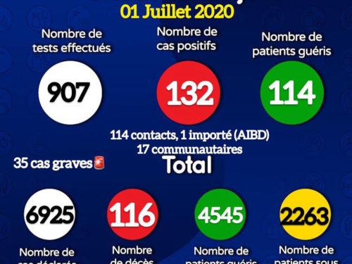 Coronavirus : 132 nouveaux cas positifs et 4 décès annoncés ce mercredi (document)
