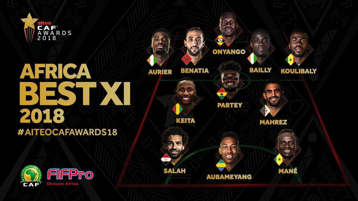 CAF Awards : Sadio MANE et KOULIBALY dans l'équipe type africaine