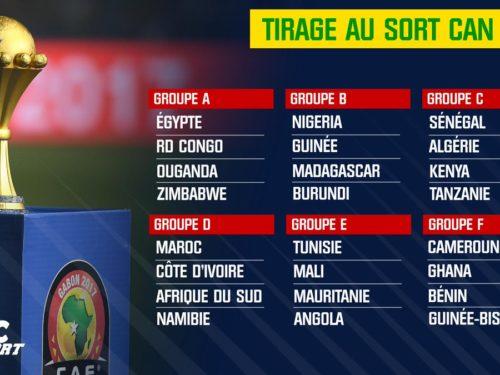 Tirage au sort CAN 2019 : le Sénégal dans le Groupe C avec le Kenya, la Tanzanie et l'Algérie.