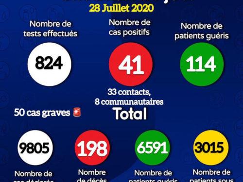 Coronavirus : 41 nouveaux cas positifs et quatre décès signalés ce mardi (document)